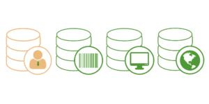 innoscale Datenarten geordaten, Kundendaten, technische Daten, Geodaten