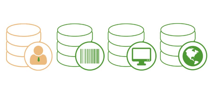 Blogserie: Welche Datenarten gibt es? 1/4: Kundendaten