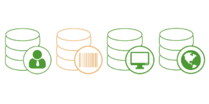 innoscale Blogserie Datenarten: Produkt- und Materialdaten